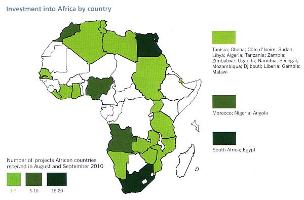 inwestowanie w Afryce